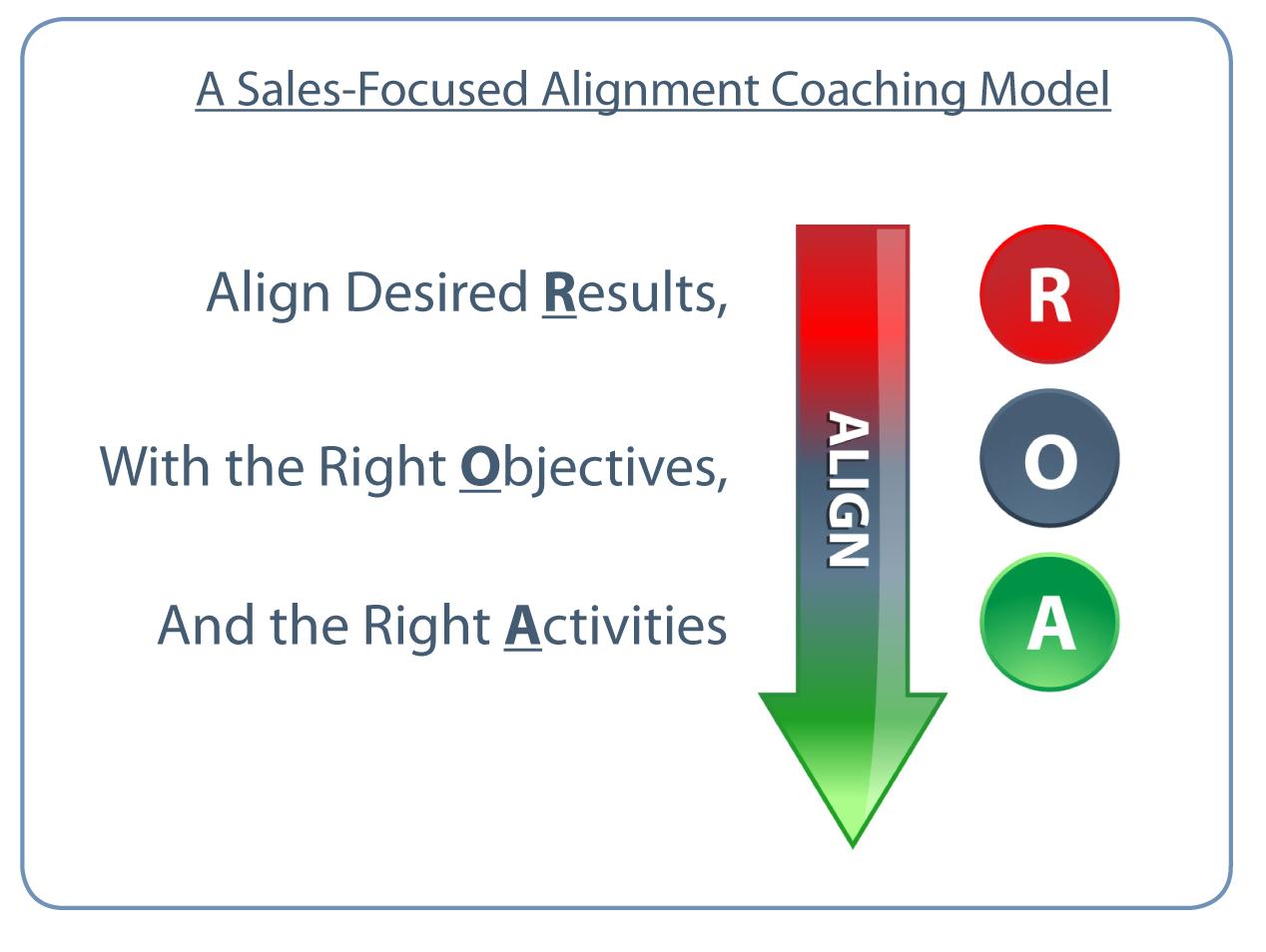 A Sales-Focused Alignment Model